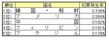 http://blog-imgs-60.fc2.com/s/h/i/shinokubo2ch/d4b31c8c.jpg
