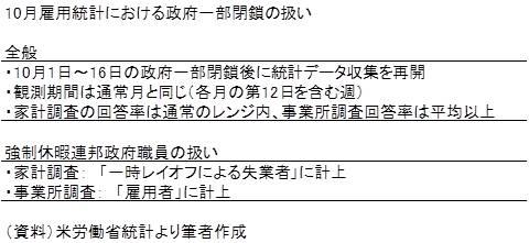 20131110表1