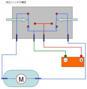 純正スイッチの構造