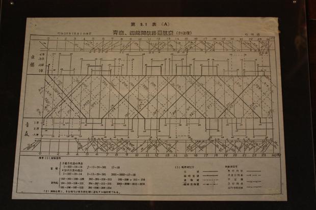 青函連絡船4