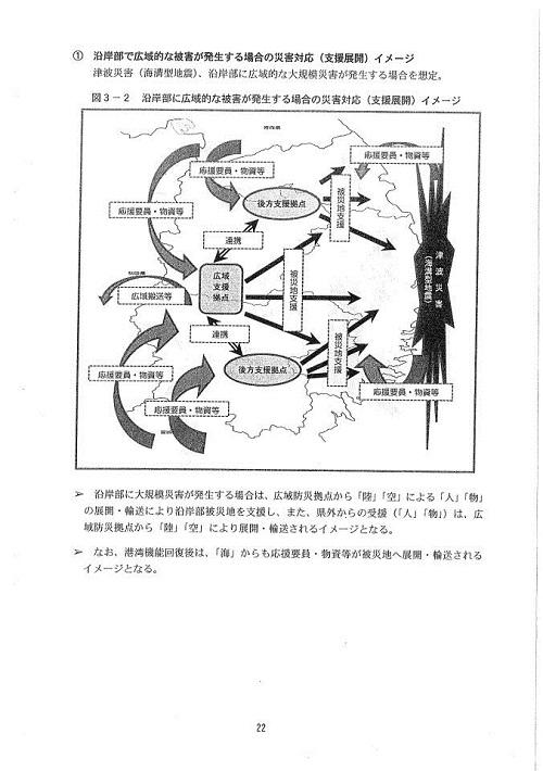 栃木県議会 民主党・無所属クラブ<政務調査>山形県・岩手県その2⑧