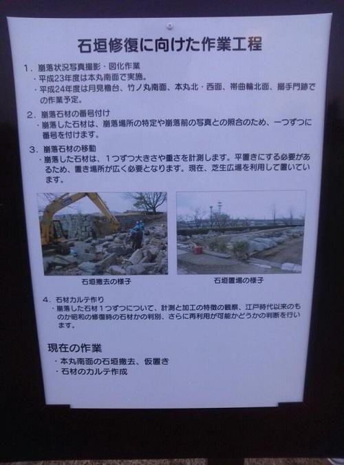 白河小峰城⑪