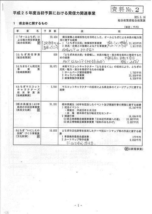 県政経営委員会(その1)②