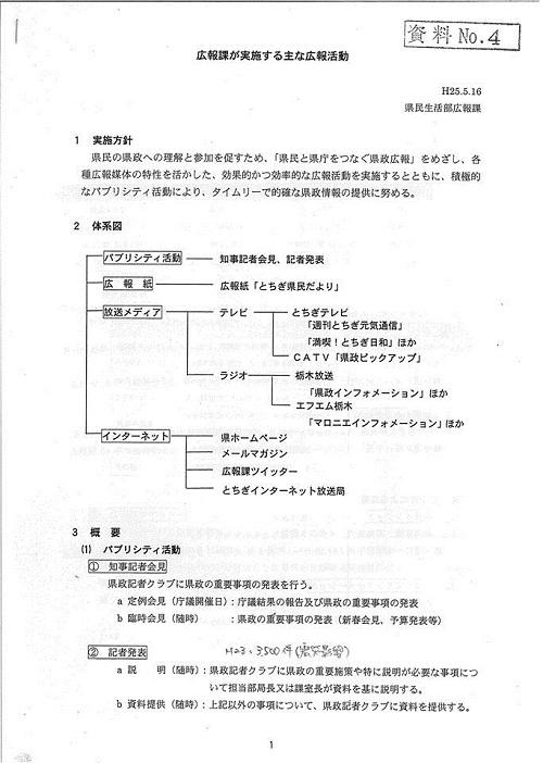県政経営委員会(その1)⑦
