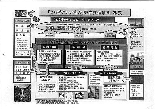 県政経営委員会(その1)⑬