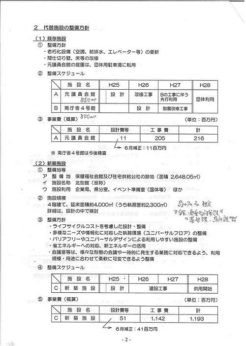 県政経営委員会(その2)②