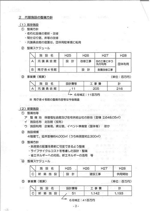 平成25年度 栃木県議会<第319回 臨時会議>県政経営委員会⑥