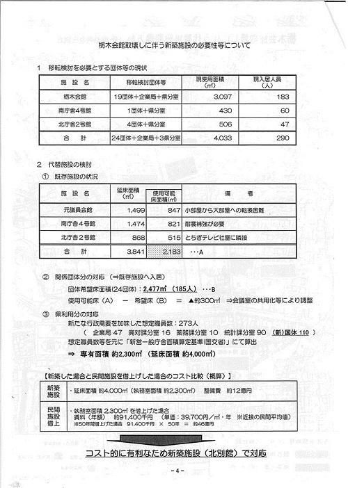 平成25年度 栃木県議会<第319回 臨時会議>県政経営委員会⑧