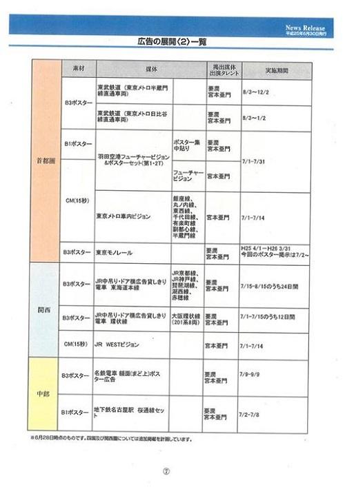 【栃木県議会<県政経営委員会>香川県 調査報告20130731①】22