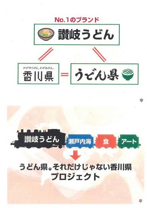 【栃木県議会<県政経営委員会>香川県 調査報告20130731①】28