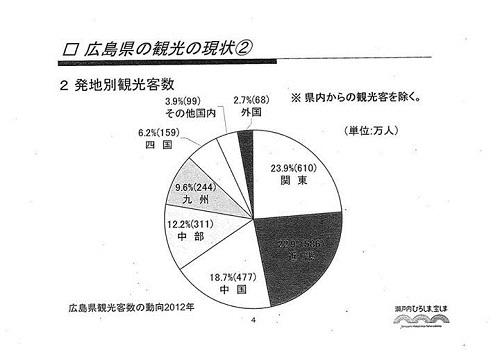 【栃木県議会<県政経営委員会>広島県 調査報告】14