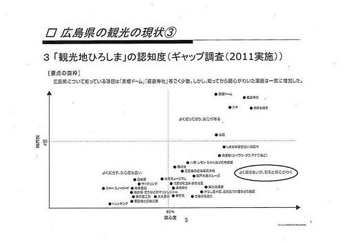 【栃木県議会<県政経営委員会>広島県 調査報告】15