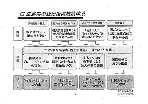 【栃木県議会<県政経営委員会>広島県 調査報告】17