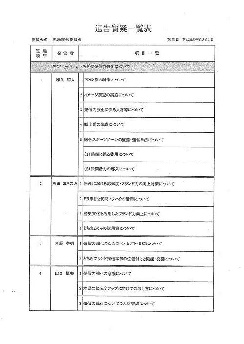 栃木県議会<県政経営委員会>通告質疑を行いました⑤