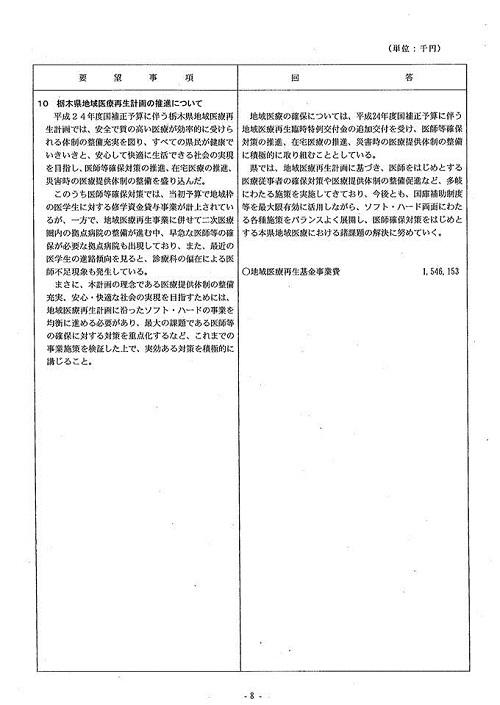2013(平成25)年度 栃木県9月補正予算および政策推進に関する要望>ならびに<竜巻等被害に関する緊急要望>に対する回答⑩