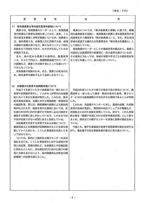 2013(平成25)年度 栃木県9月補正予算および政策推進に関する要望>ならびに<竜巻等被害に関する緊急要望>に対する回答⑪