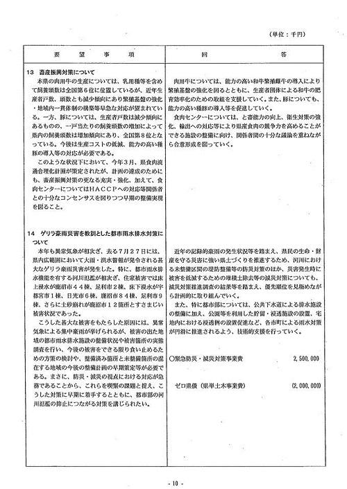 2013(平成25)年度 栃木県9月補正予算および政策推進に関する要望>ならびに<竜巻等被害に関する緊急要望>に対する回答⑫