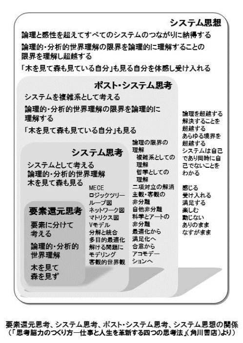 図8for慶應出版0