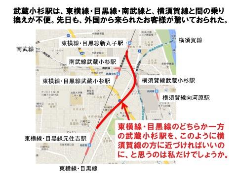 武蔵小杉の提案