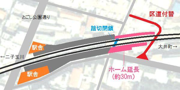 戸越公園駅ホーム延長工事の概要図