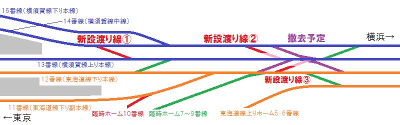 横浜方の横須賀線~東海道線のポイント撤去・新設の位置