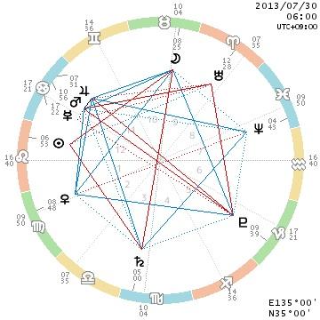chart_201307300600.jpg