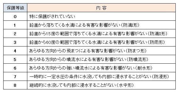 IPX.jpg