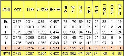 20141210DATA05.jpg