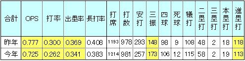 20141219DATA04.jpg
