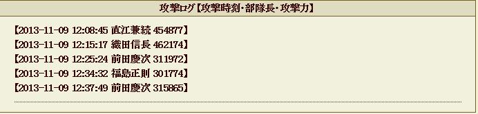 2013111103攻撃力