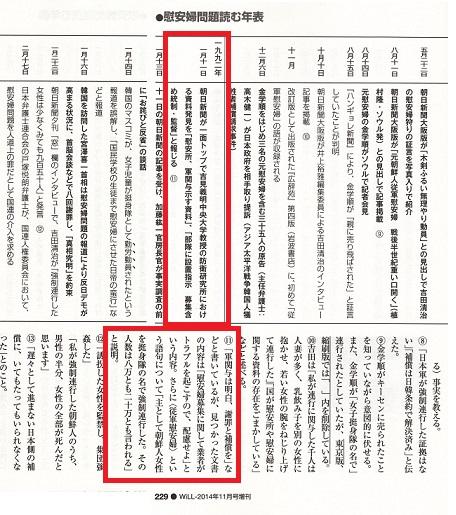 2014-9-25慰安婦年表-05