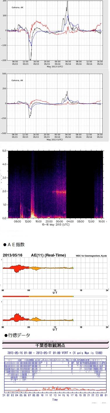 130517-1  haarp
