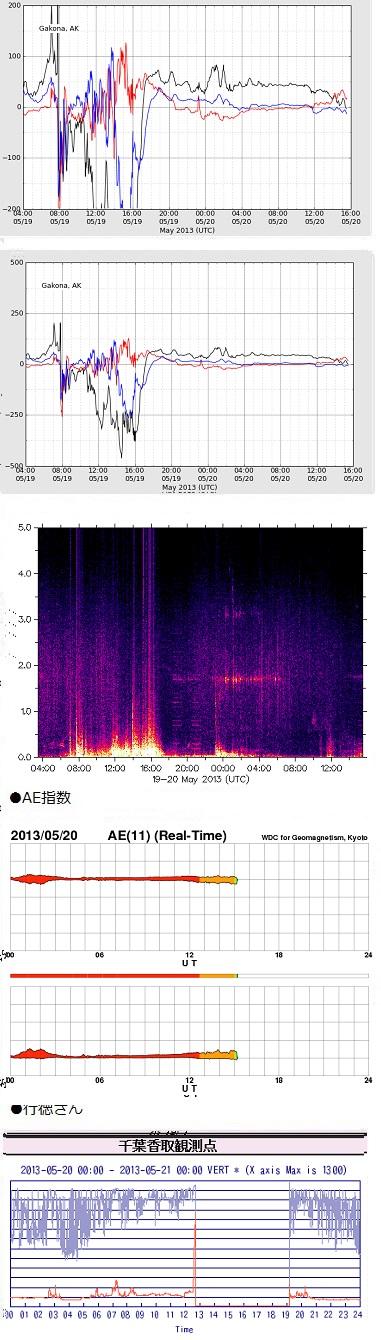 2013 0521-1 haarp