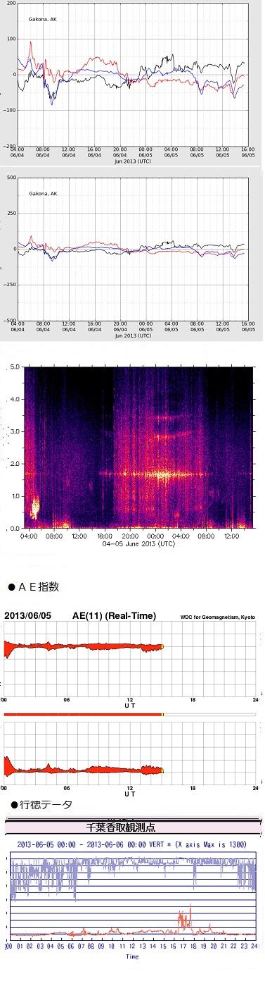 130606-1  haarp