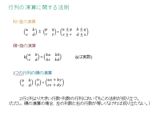 クイズ12-1