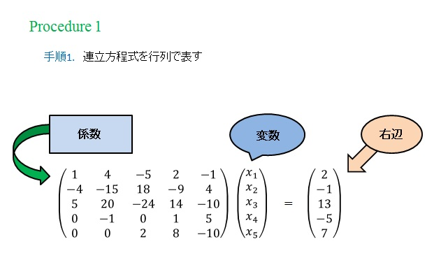 クイズ12-2