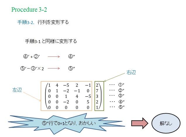 クイズ12-5