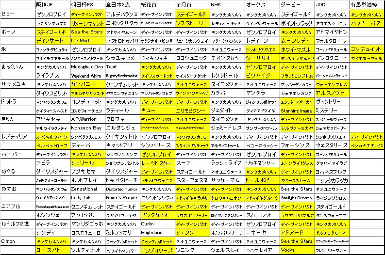 2013-14g1hunter-list.jpg