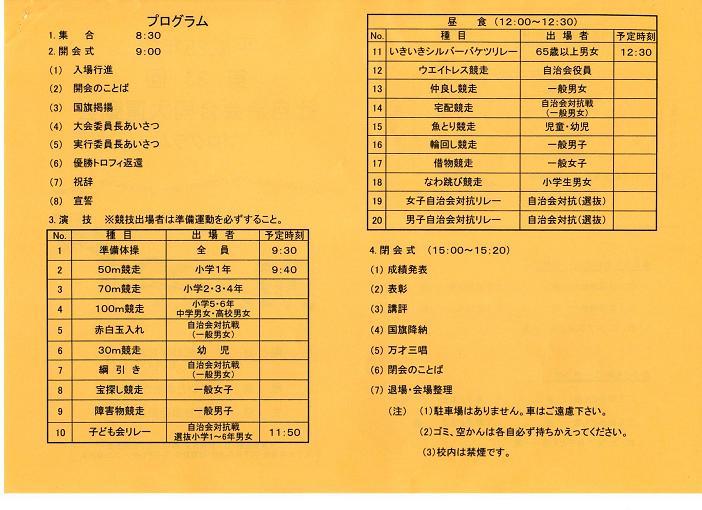2013運動会プログラム2