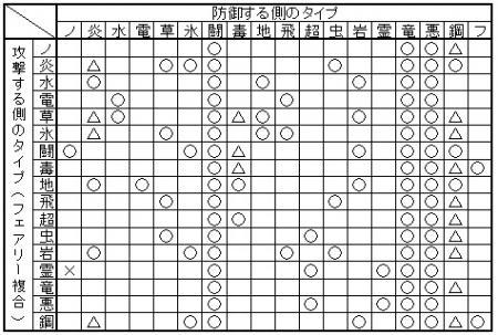 fukugou2.jpg