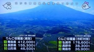 市町村別のりんご収穫量は弘前市が日本一