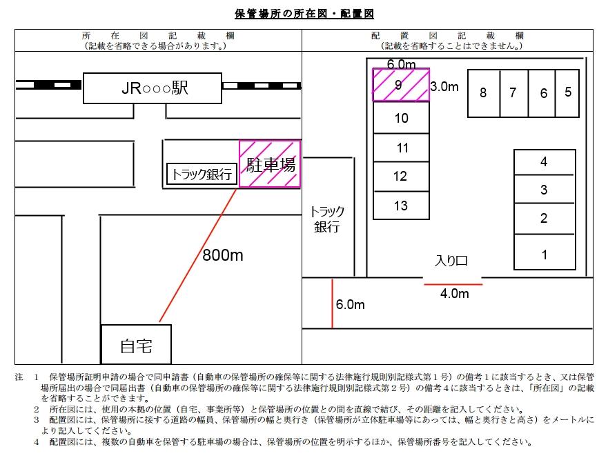 保管場所の所在図・配置図の記入例