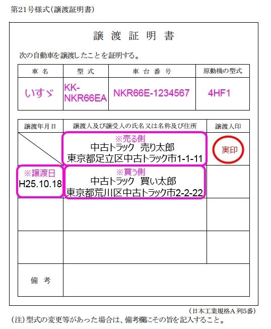 譲渡証明書の記入例