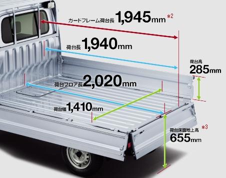 軽トラックの荷台の寸法