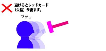 TKJ(避ける)