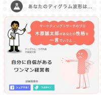 ディグラム診断1