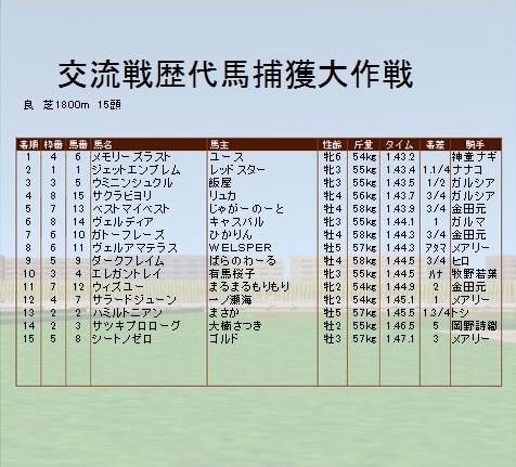 第3レース 歴代馬捕獲大作戦
