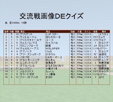 第6レース 画像DEクイズ