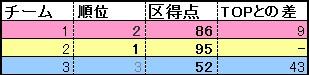 2013y11m13d_134712979.jpg