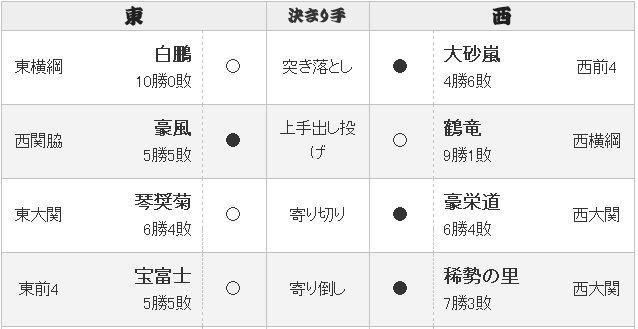 sumosumo.jpg